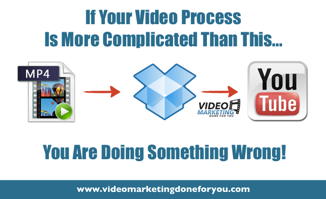 VMD4U_FB_VideoProcess